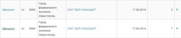 Севастопольцев заселяют в бомжатники и сдирают деньги за воздух (фото, скриншот)