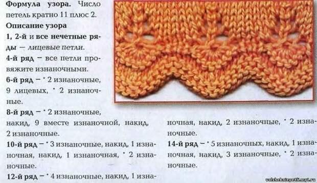 Оригинальные способы обвязки спицами края изделия. Схемы, описания и МК