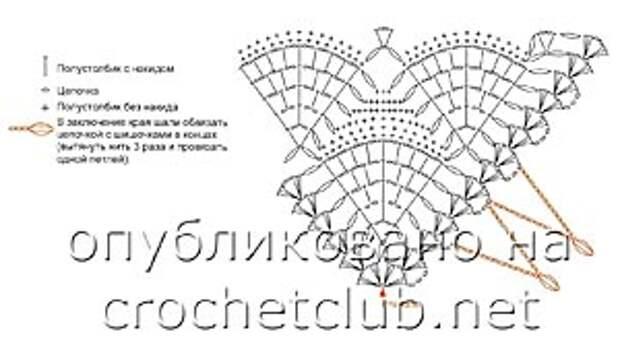 shema_zolotistoy_shali.thumbnail (300x169, 14Kb)