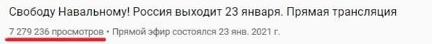 Аудитория ФБК теряет интерес к митингам и «Навальный LIVE»