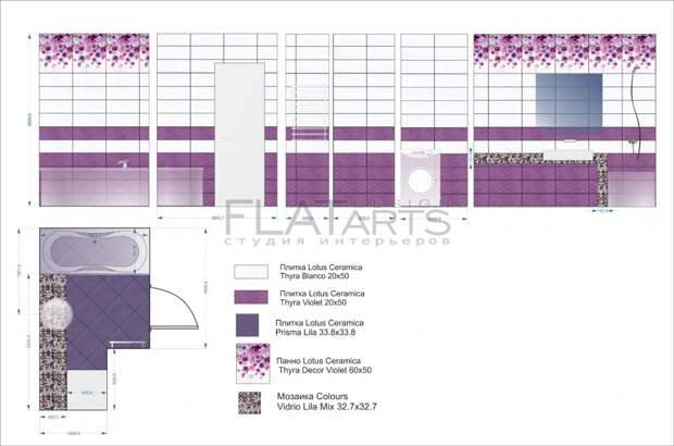 Дизайн-проект двухкомнатной квартиры, перепланировка двушки