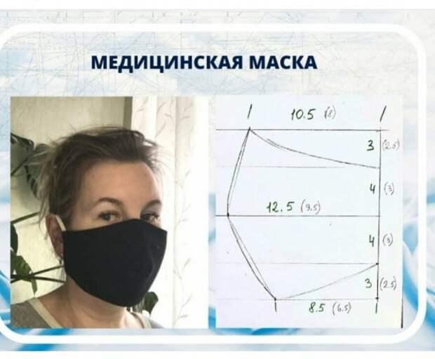 Выкройка медицинской маски своими руками