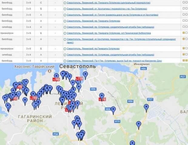 Рекламная паутина или почему в Севастополе не сносят «избранные» билборды?