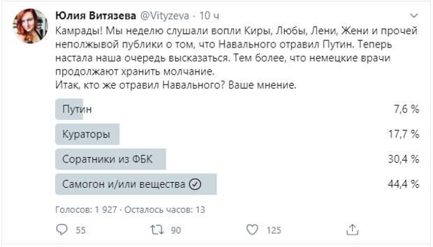Что делать, если Путин Лёшу Навального не травил?