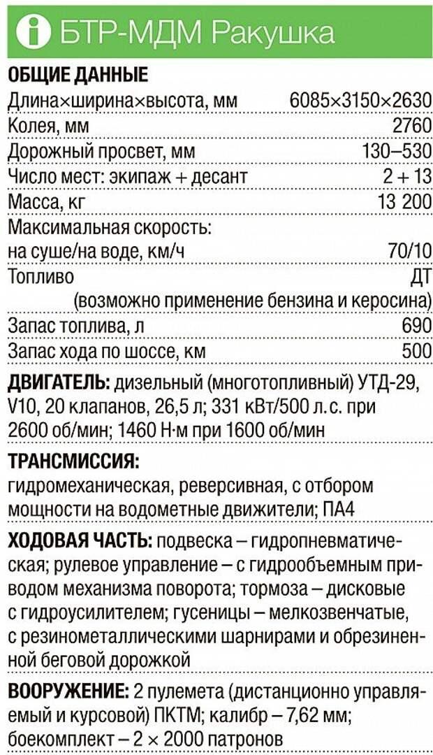 БТР-МДМ Ракушка: без башни