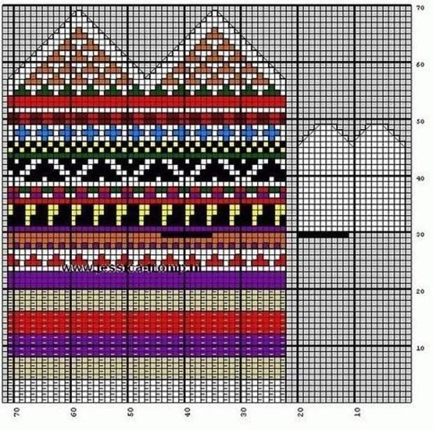 Схемы жаккардовых узоров для варежек