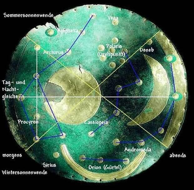 Три луны над Землей: таинственная карта неба