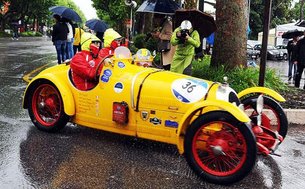 Mille Miglia — 1000 миль гонок по-итальянски