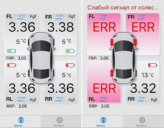Датчики Tire Plus способны заменить не только давление в шинах, но и температуру воздуха в них. Жаль только что после мойки авто блок-приемник временно теряет их из виду, а батарейки быстро разряжаются