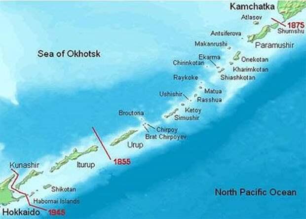 Курильские острова в свете русско-японских отношений