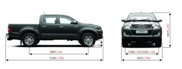 Новый Toyota Hilux против старого: хранитель наследия