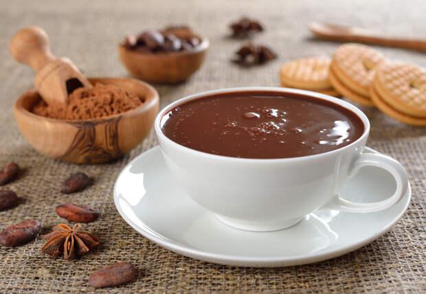 Как сделать домашний горячий шоколад