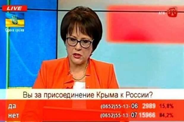 Организатор блокады Крыма лишается бизнес-активов в России