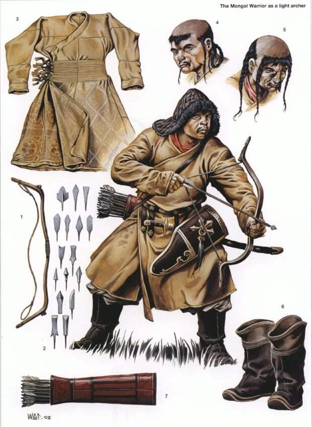 К вопросу о татаро-монгольском иге и средневековой металлургии.