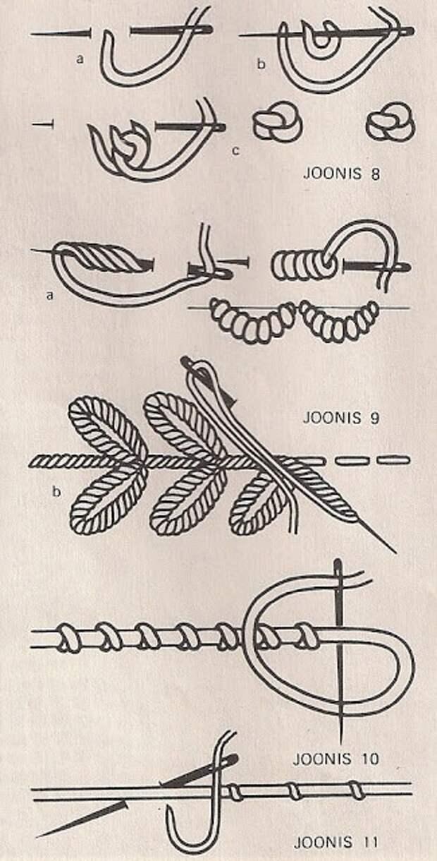 Вышивка на трикотажном полотне