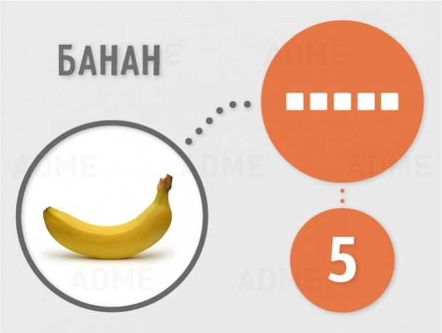 Сколько сахара содержится в продуктах