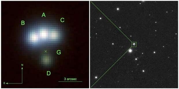 Обнаружен четырежды линзированный квазар. Квазар, Астрономия, Астрофото, Фотография, Космос, Вселенная