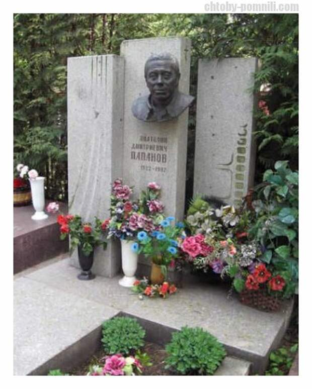 День памяти Анатолия Папанова Папанов, актеры, память, факты