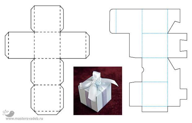 бонбоньерка коробочка