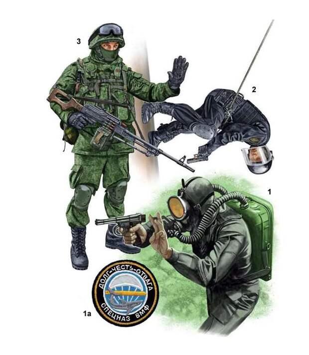 Российские силы специального назначения
