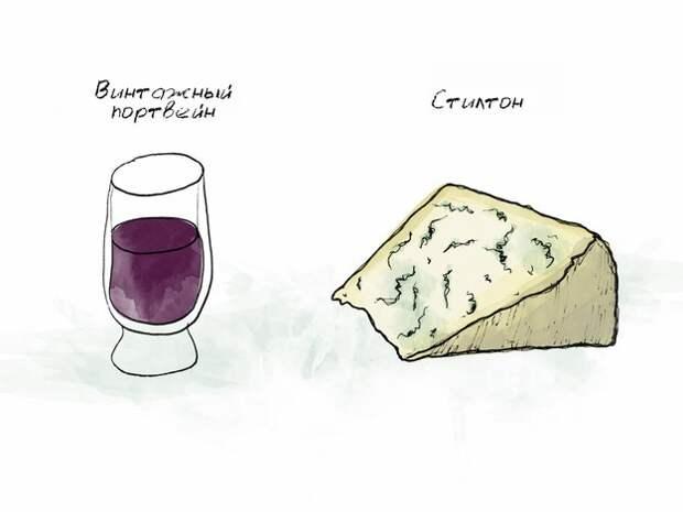 Как правильно подобрать сыр к вину: 9 удачных сочетаний!