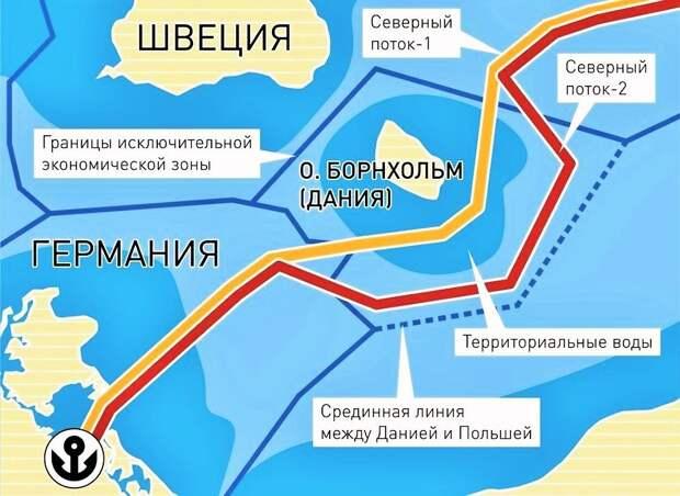«Газпром» перехитрил Данию: «Северный поток - 2» обойдется без их разрешения