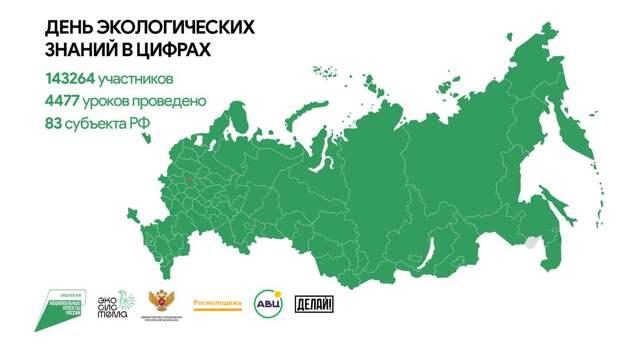 По всей России прошли экоуроки для школьников и студентов в день экологических знаний