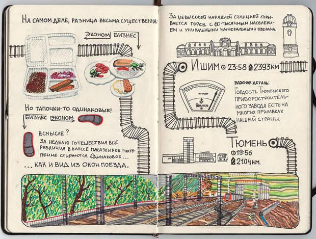 Тюмень - Ишим. путешествие, рисунки