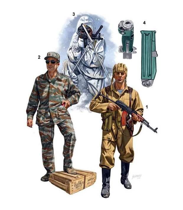 Советский спецназ в период холодной войны