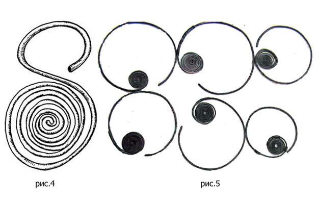 Проволочные височные кольца северных славян.