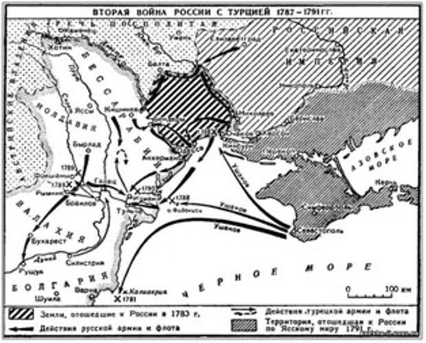 Русско-турецкая война 1787 – 1791 годов