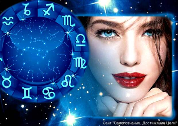 Подробный гороскоп на январь 2016 год для всех знаков зодиака
