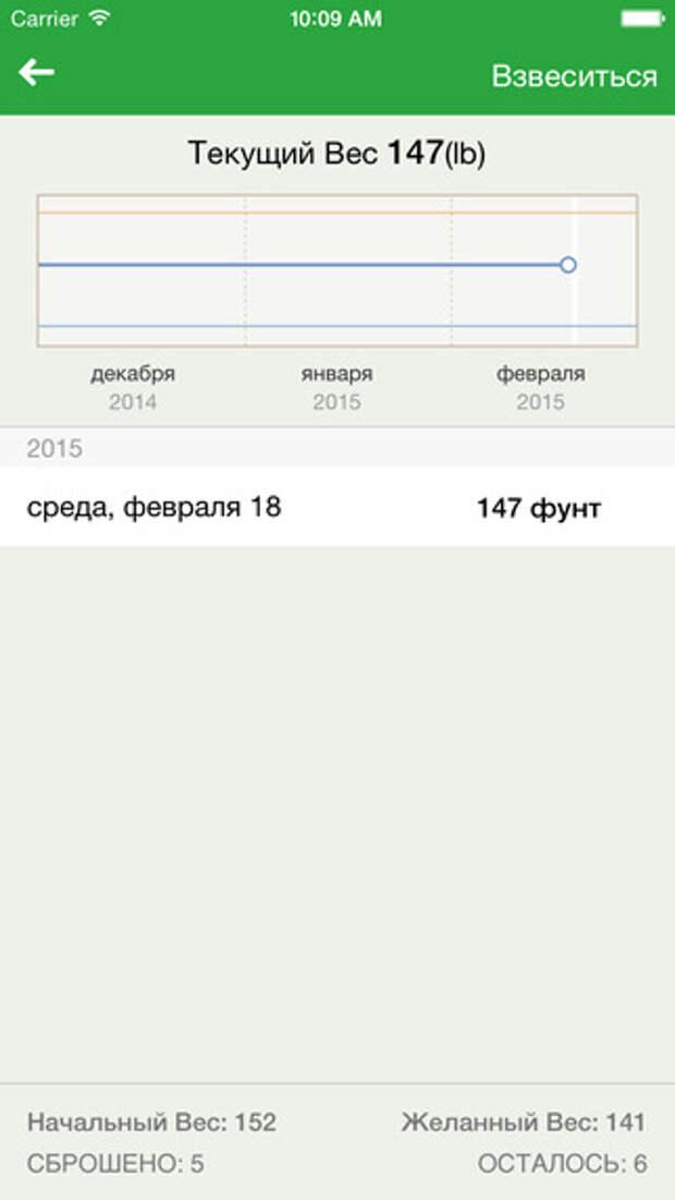 Счетчик Калорий от FatSecret Screenshot