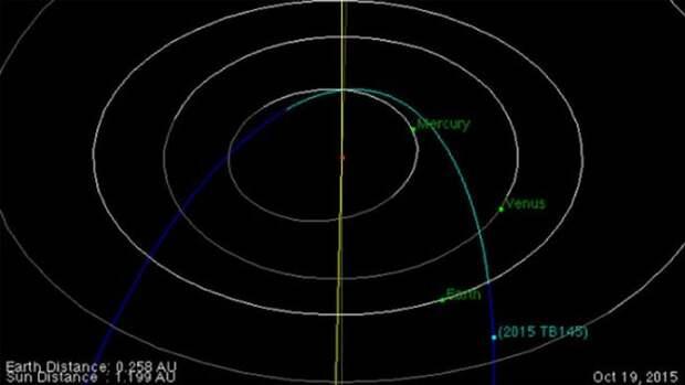 На Хэлоуин землян будет пугать еще и астероид