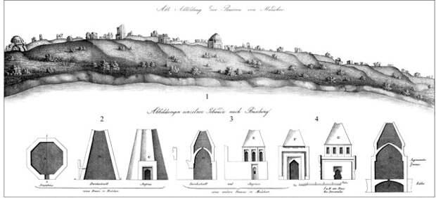 Гравюра из альманаха А.Ф. Бюшинга 1771 г.