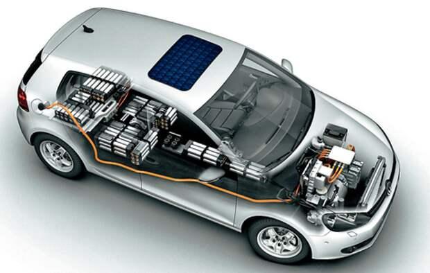 Электромоторы: какие они бывают