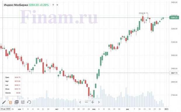 """Коронавирус и финансовые рынки 30 декабря: COVID-19 заслужил """"корону"""""""
