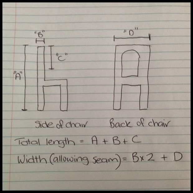 Джинсовые чехлы на стулья (Diy)