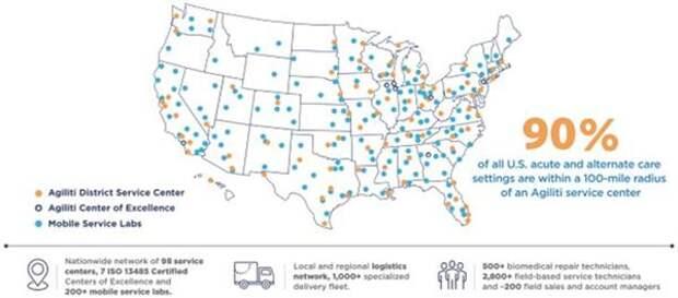 Карта присутствия Agility на территории США
