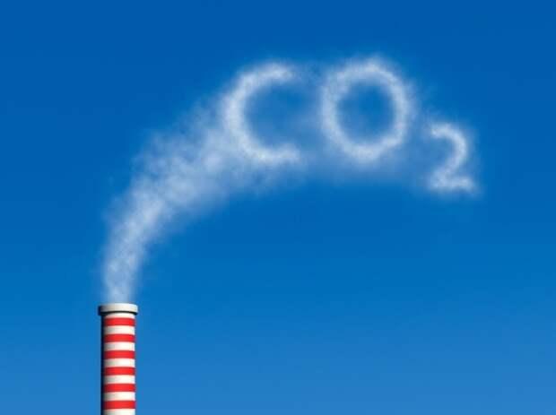 ТЭК CO2 парниковые газы вредные выбросы