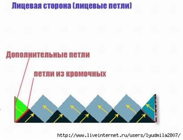 15-159x15 (410x316, 50Kb)