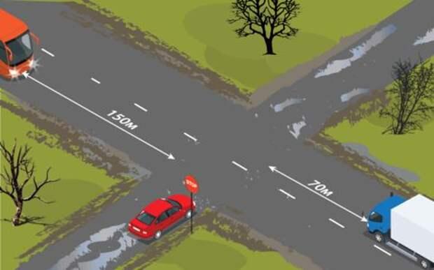 Как выехать на дорогу, если под колесами лед
