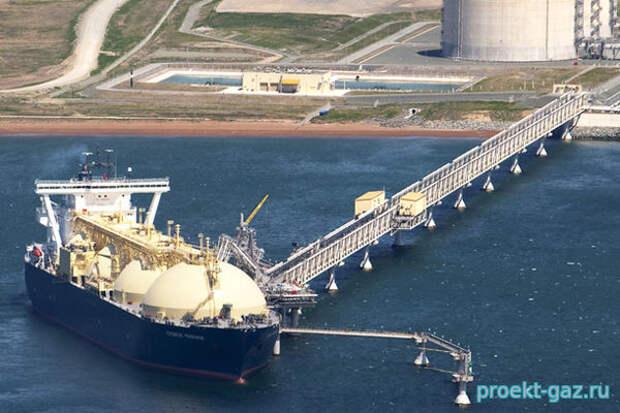 """Индийская GAIL получила от """"Газпрома"""" уведомление о начале поставок СПГ"""