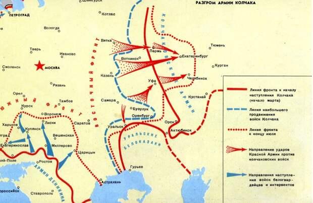 Схема движения красных и белых войск. <br>