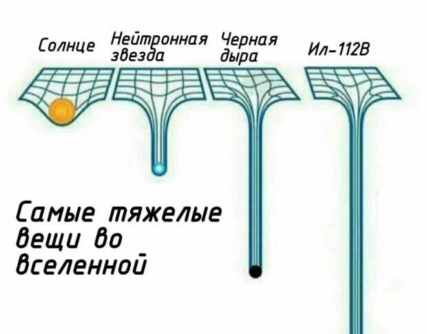 Грудинин и Рогозин: странный след в небе