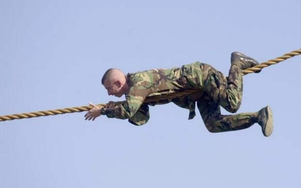 Что нужно, чтобы быть армейским рейнджером