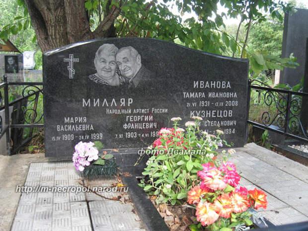 Георгий Милляр. Лучшая Баба-Яга.