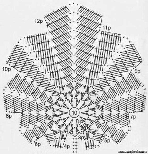 5 великолепных вязаных кардиганов. Ирландское кружево