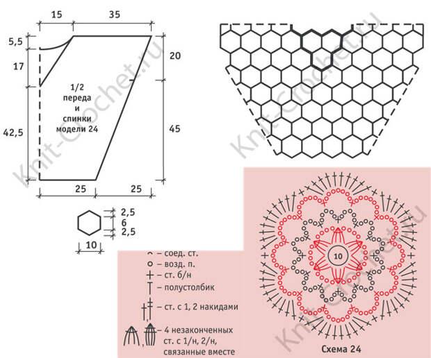 Выкройка, схемы узоров с описанием вязания крючком женского топа из 6-гранных мотивов размера 48-52.