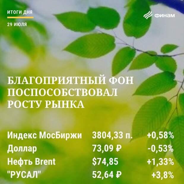 Итоги четверга, 29 июля: Рынок РФ вырос на общем позитиве и отчетности компаний